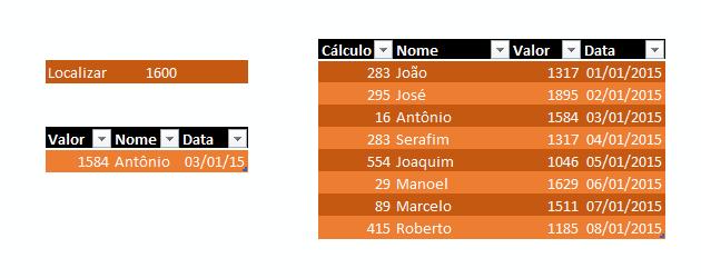 Como achar um valor aproximado Excel – Procv