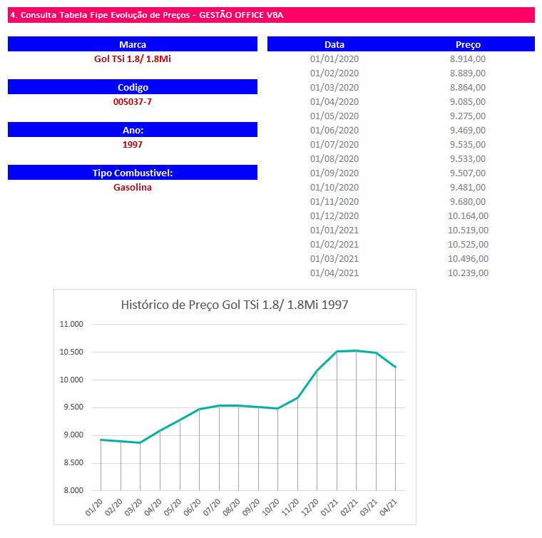 Tabela FIPE Excel 4