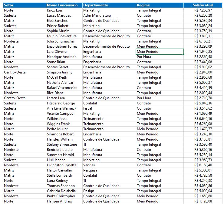 Como-agrupar-dados-no-Excel-Estrutura-de-Topicos-1