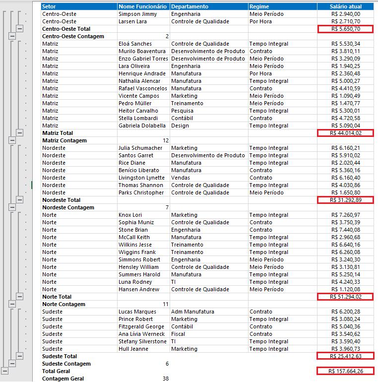 Como agrupar dados no Excel - Estrutura de Tópicos 12