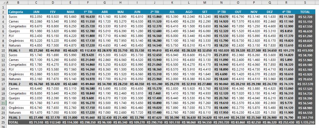 Como agrupar dados no Excel - Estrutura de Tópicos 15