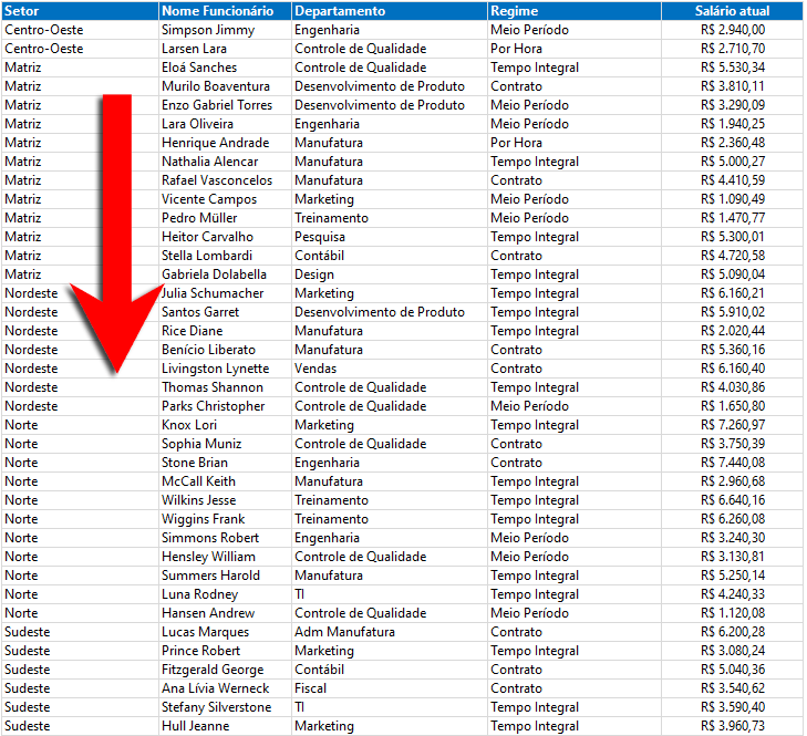 Como agrupar dados no Excel - Estrutura de Tópicos 3